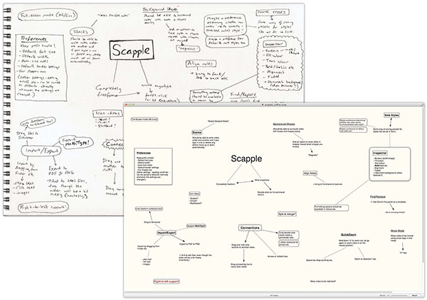 Scapple Brainstorming Software for Writers
